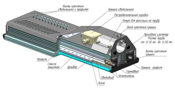 В светодиодном модуле установлен интегральный LED-драйвер.  Алюминиевый корпус светильника с высокой площадью...